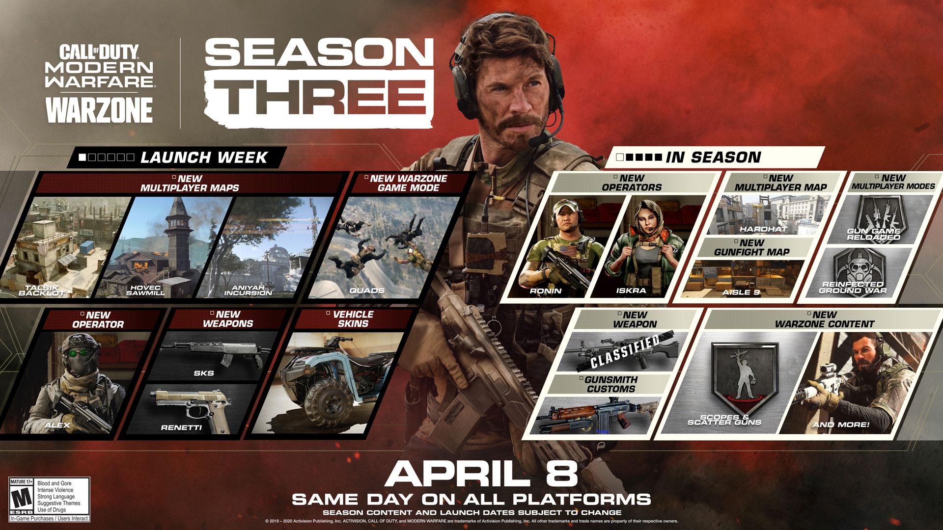 Call of Duty   Modern Warfare Season 3 - JOMIWE GAMING -