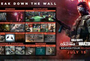 Roadmap Call of Duty Warzone - Probleme und Alternativen - JOMIWE GAMING