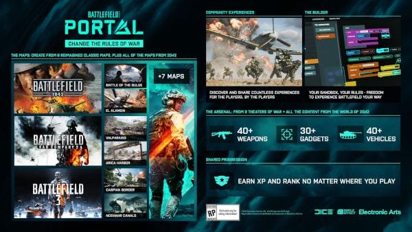 Battlefield 2042 Portal klein - JOMIWE-GAMING.de